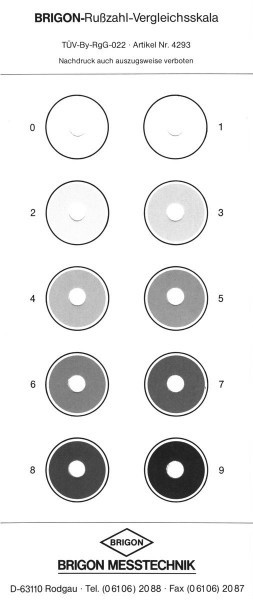 Rußbild-Skala (BRIGON)